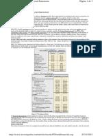 Analyzing a Bank sAnalyzing A Bank s Financial Statements - Investopedia Financial Statements - Investopedia