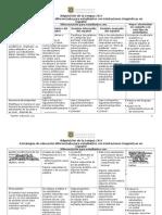 Limitaciones Lingüísticas Español K-3