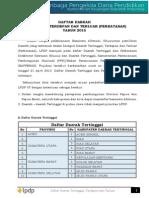 Daftar Daerah 3T 2015
