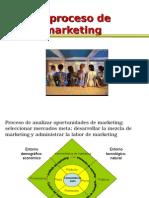 3 El Proceso de Marketing