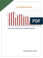 desempleo ecuador 2000-2015.docx