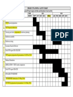 Gantt Chart Project Planning Sample