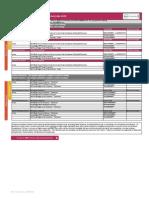 DELL Server Competency Worksheet
