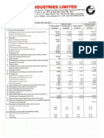 Financial Results & Auditors Report for June 30, 2015 (Standalone) (Audited) [Result]