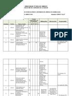 Ficha de Medodologia de Cont Uta
