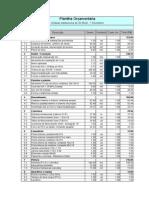 4- Planilha Orçamentária (Para Ser Preenchido o Custo Unitário)