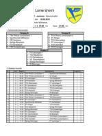 TSV Phönix Lomersheim
