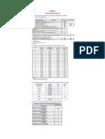 Calculos Formulacion y Evaluacion Soritor