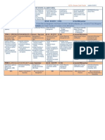 Ibsa Course Diagram - Update March2015 (1)