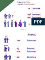 A1 Verben