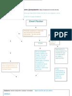 Actividad de Organización y Jerarquización Apreciacion de Las Artes Etapa 4