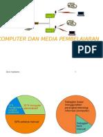 16. Materi Komputer & Media Pembelajaran