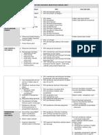 Daftar Dokumen Akreditasi Rs 2