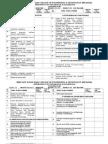 Teaching Plan FM 2013-14
