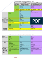 middle school physical education curriculum 2015-2016