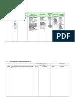 Model Format Analisis KTSP1