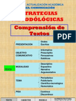 Estrategias Metododógicas Comprension de Textos