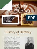 Hershey vs. Godiva Pwpt. (1)