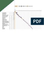 Gantt Project Planner1 (1)