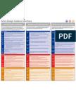 Active Design Guidance Summary Matrix - SE CABE DH DCMS England - 2007
