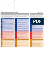 Active Design Guidance Summary Matrix - SE CABE DH DCMS England - 2007