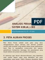 Materi APK - Peta Kerja 2