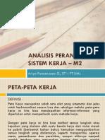 Materi APK - Peta Kerja