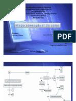 Mapaconceptual2 150207215506 Conversion Gate01