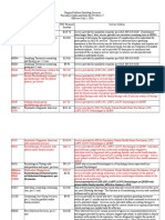 Oregon PGS Procedure Codes and Rates- 2016