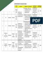 Comportamiento organizacional (Agenda de Actividades Del Curso)