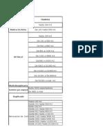 Costos de Procedimientos 2014