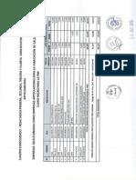 Cuadro Consolidado Resultados 1 4 Convocatoria Empresas Articuladoras