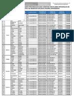 LISTA OFICIAL DE MUNICIPALIDADES PROVINCIALES QUE CUENTAN CON PIGARS APROBADO.pdf