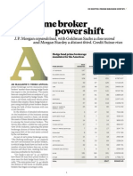 Absolute Return - Prime Broker Rankings