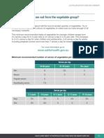 Australian Dietary Guidelines Summary