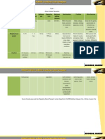 Table 1 Active Outdoor Recreation,PDF