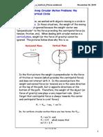 Vertical Circle