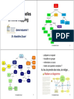 Mind mapping.pdf