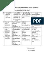 Jadwal Pembagian Presentasi Jurnal Reading