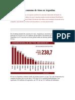 Radiografía del consumo de vinos en Argentina