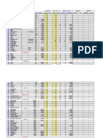 Fb Fbm Beverage Main Marketlist Update() Kind() Date()