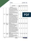 slc500 errores.pdf