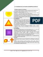 SignificaDo Figuras Geometricas BasicAs