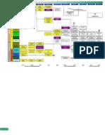 PENSUM Ing_Industrial 2.008-1