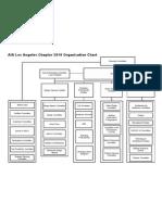 2010 AIA Los Angeles Organization Chart