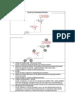Exercicios de Automação - H&P - Ex 1