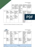 Calendarizacion Desarrollo Organizacional 2015 Seccion 2 Alex Vidal Actualizado (1)