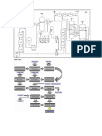 Palm Oil Refining Diagram