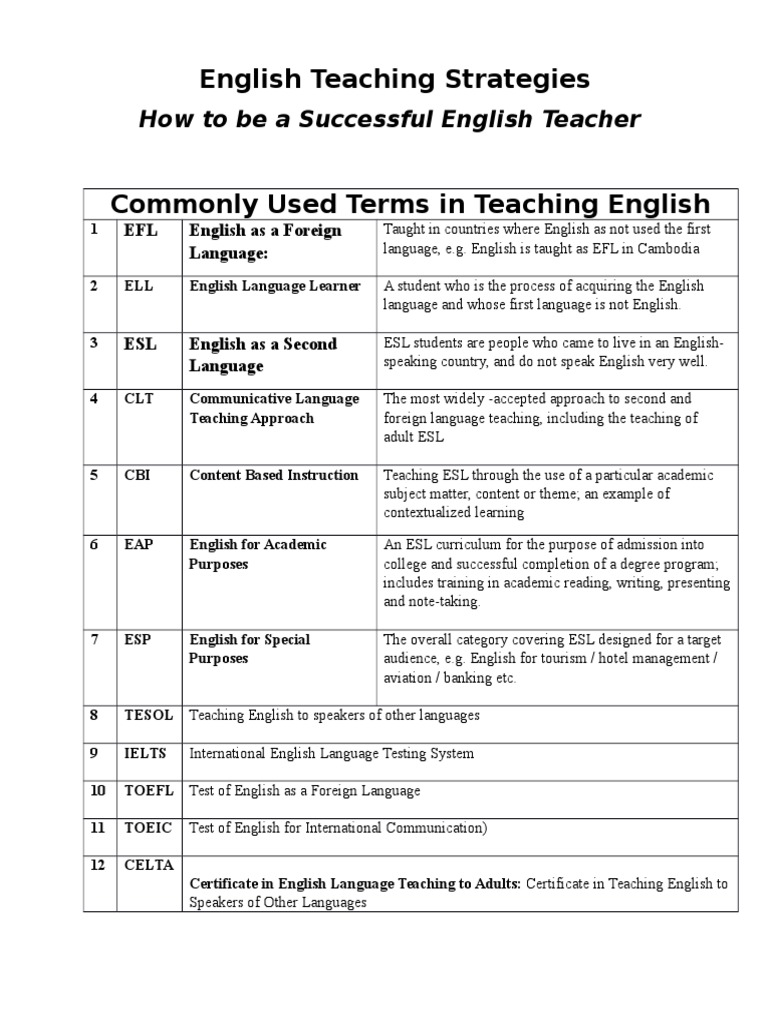 English teaching strategies seminar 1 english as a second or english teaching strategies seminar 1 english as a second or foreign language language acquisition 1betcityfo Image collections