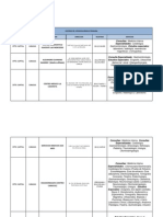 Listado de Clinicas AMP